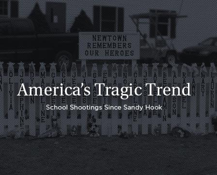 America's Tragic Trend