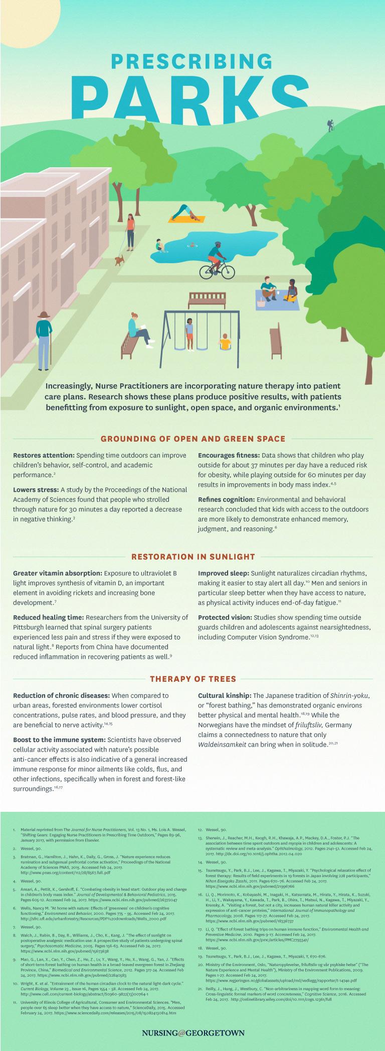 prescribing_parks_infographic